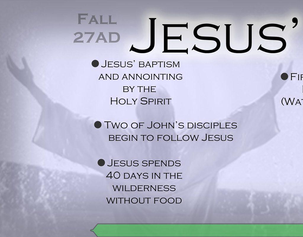 BibleTimelines com : Jesus' Ministry