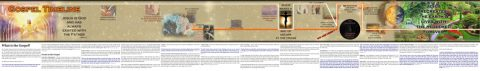 The Gospel Timeline (includes text from the webpage)