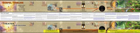 "2 timelines with text:  The Gospel Timeline and the ""Theater of  Our Universe"" Timeline"